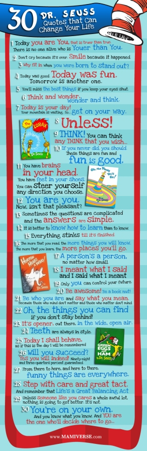 30 Dr. Seuss Quotes that can change yourlife…