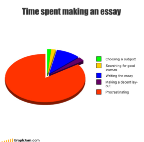 How to Write an Essay Plan: An Example | Elite Editing Blog